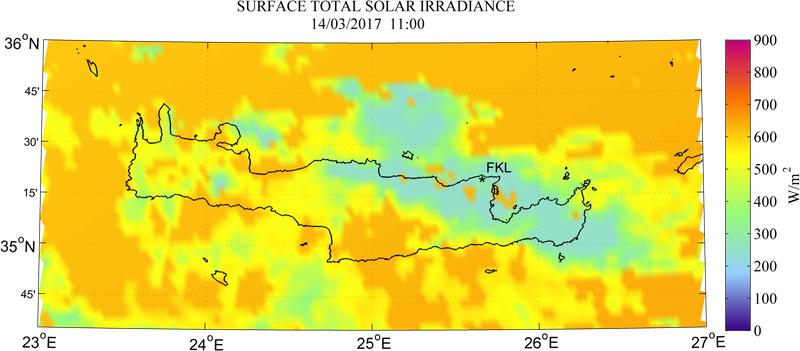 Surface total solar irradiance - 2017-03-14 09:00
