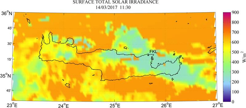 Surface total solar irradiance - 2017-03-14 09:30