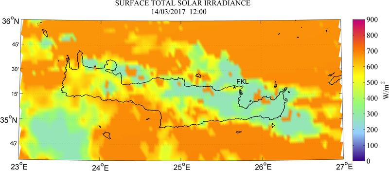 Surface total solar irradiance - 2017-03-14 10:00