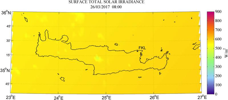 Surface total solar irradiance - 2017-03-26 08:00