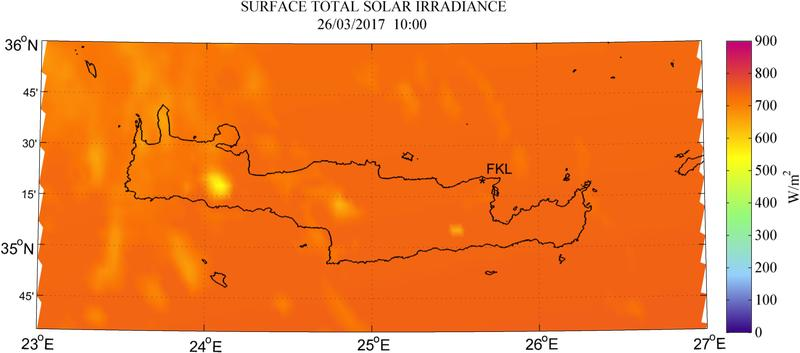 Surface total solar irradiance - 2017-03-26 10:00