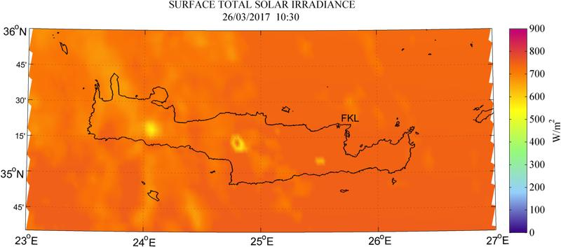 Surface total solar irradiance - 2017-03-26 10:30