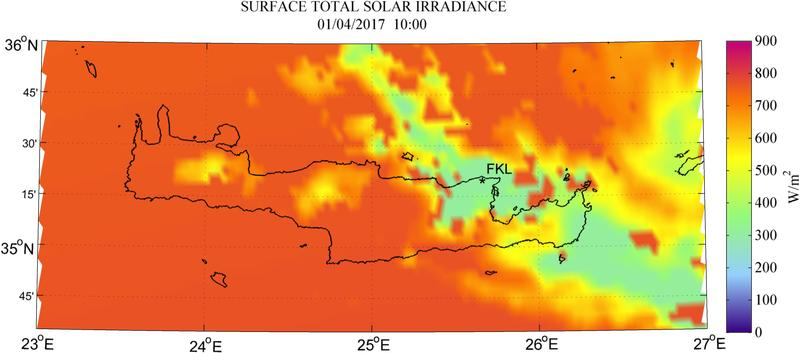 Surface total solar irradiance - 2017-04-01 10:00