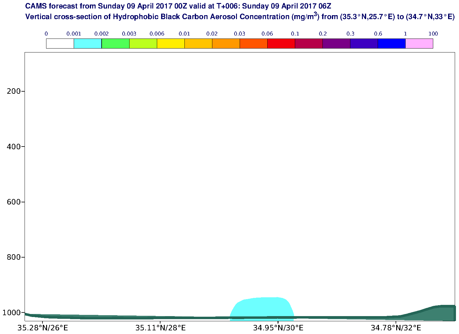 Vertical cross-section of Hydrophobic Black Carbon Aerosol Concentration (mg/m3) valid at T6 - 2017-04-09 06:00