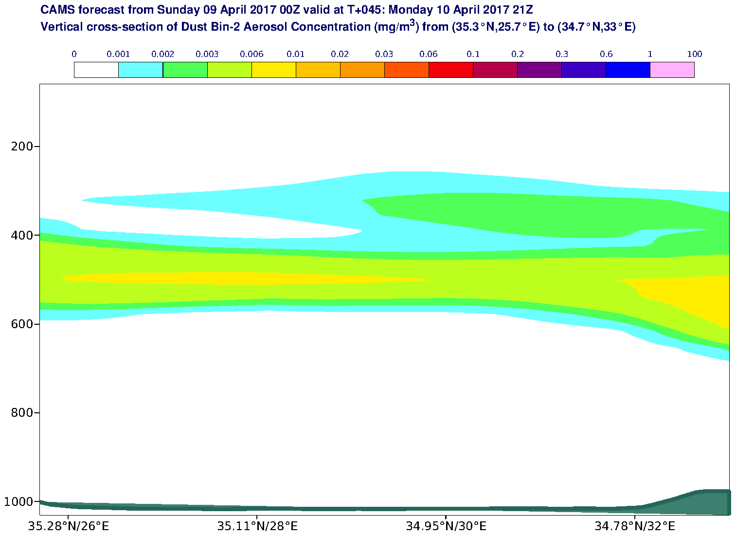 Vertical cross-section of Dust Bin-2 Aerosol Concentration (mg/m3) valid at T45 - 2017-04-10 21:00