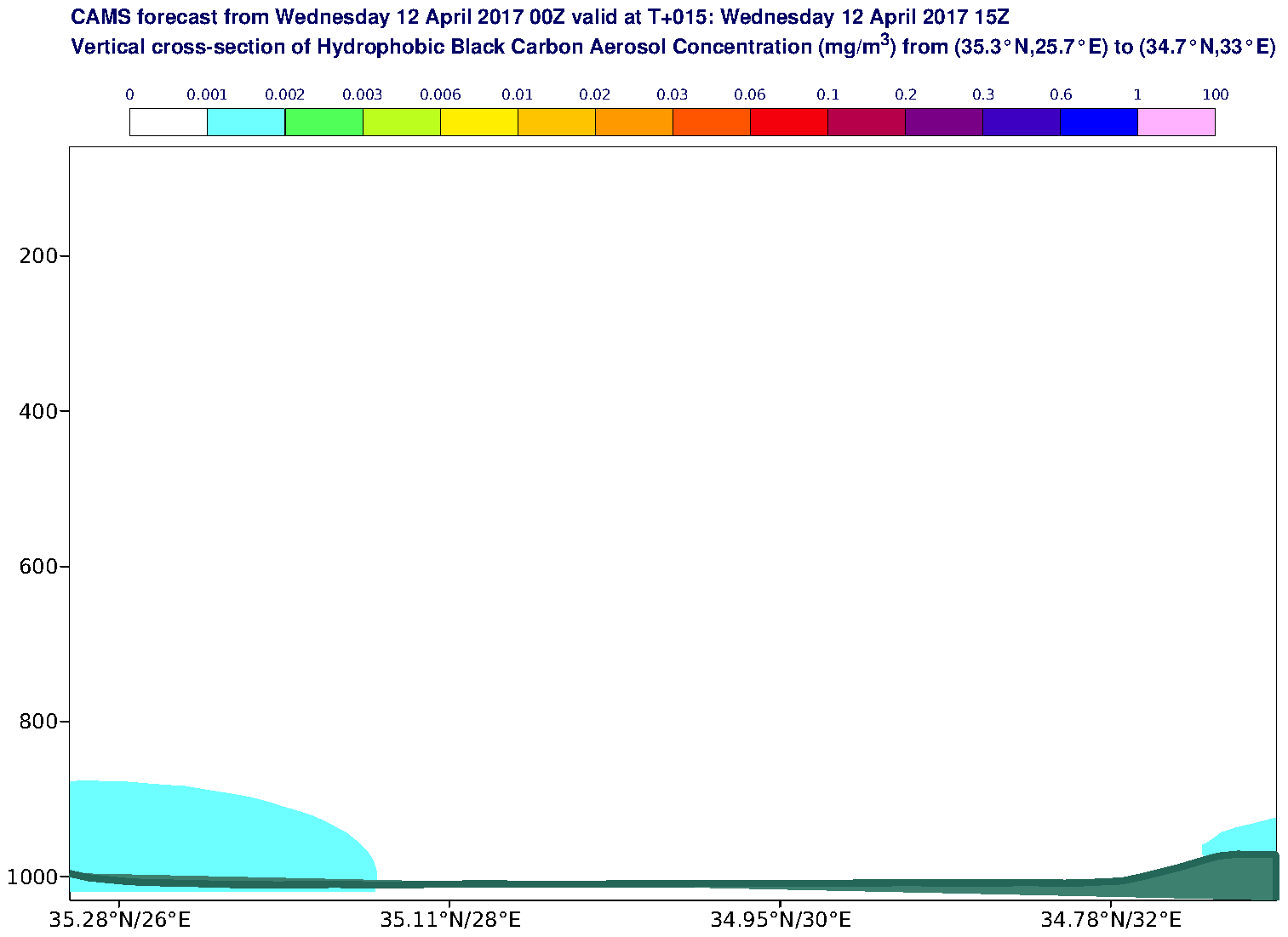 Vertical cross-section of Hydrophobic Black Carbon Aerosol Concentration (mg/m3) valid at T15 - 2017-04-12 15:00