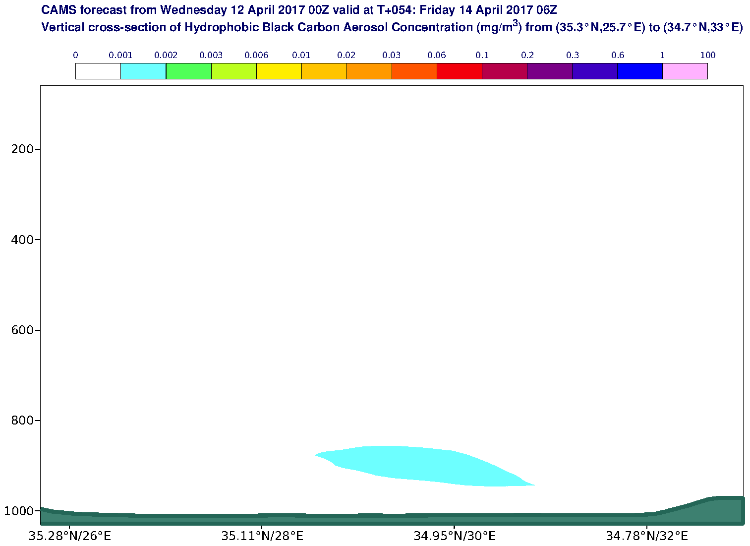 Vertical cross-section of Hydrophobic Black Carbon Aerosol Concentration (mg/m3) valid at T54 - 2017-04-14 06:00
