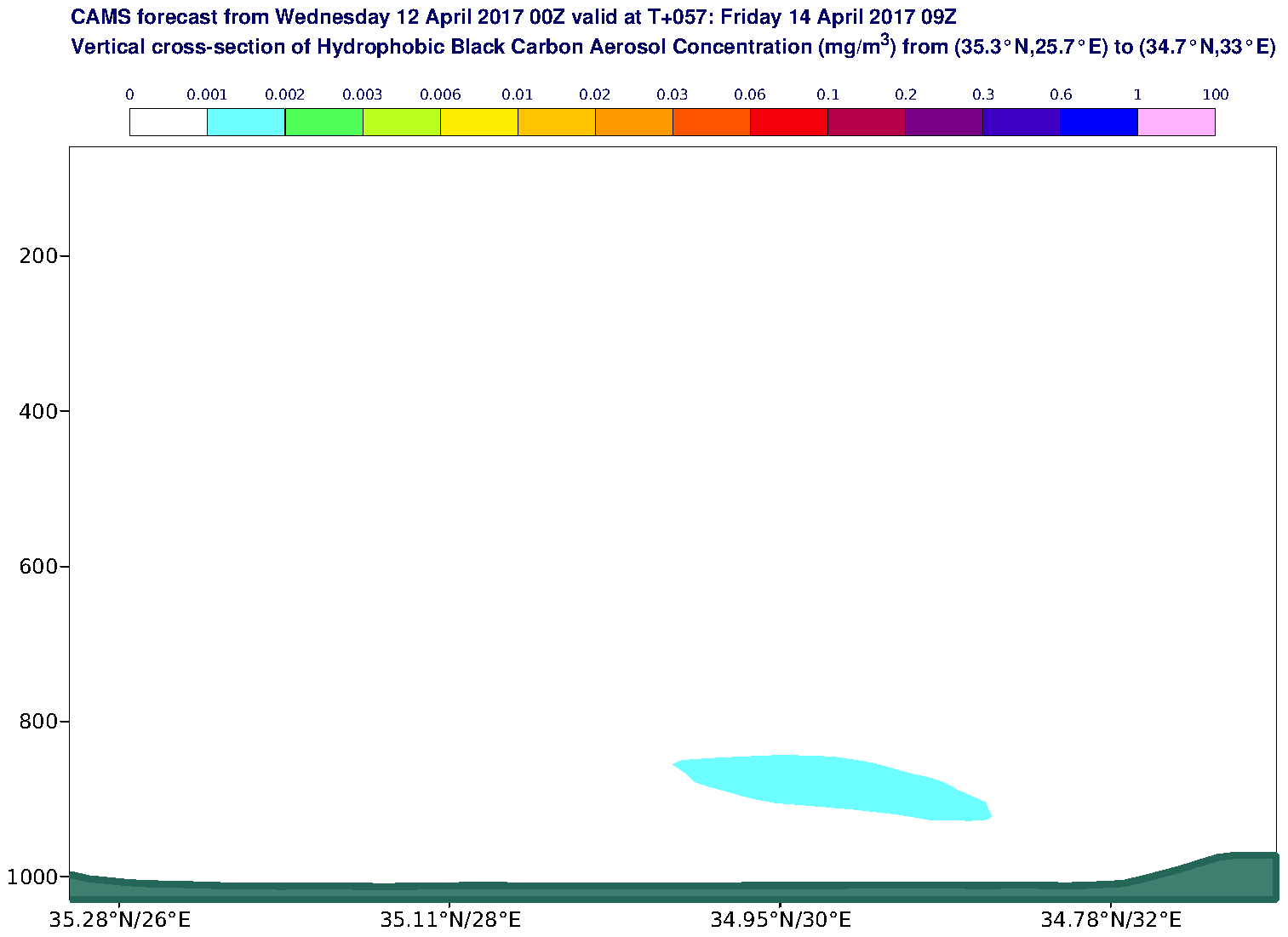 Vertical cross-section of Hydrophobic Black Carbon Aerosol Concentration (mg/m3) valid at T57 - 2017-04-14 09:00
