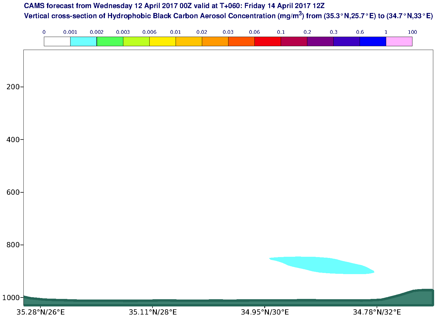 Vertical cross-section of Hydrophobic Black Carbon Aerosol Concentration (mg/m3) valid at T60 - 2017-04-14 12:00
