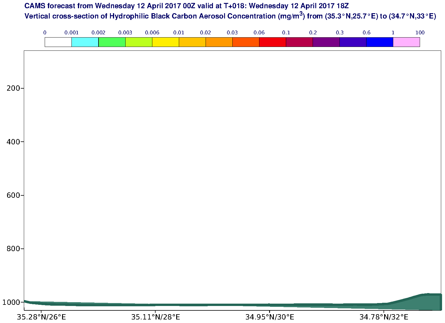 Vertical cross-section of Hydrophilic Black Carbon Aerosol Concentration (mg/m3) valid at T18 - 2017-04-12 18:00