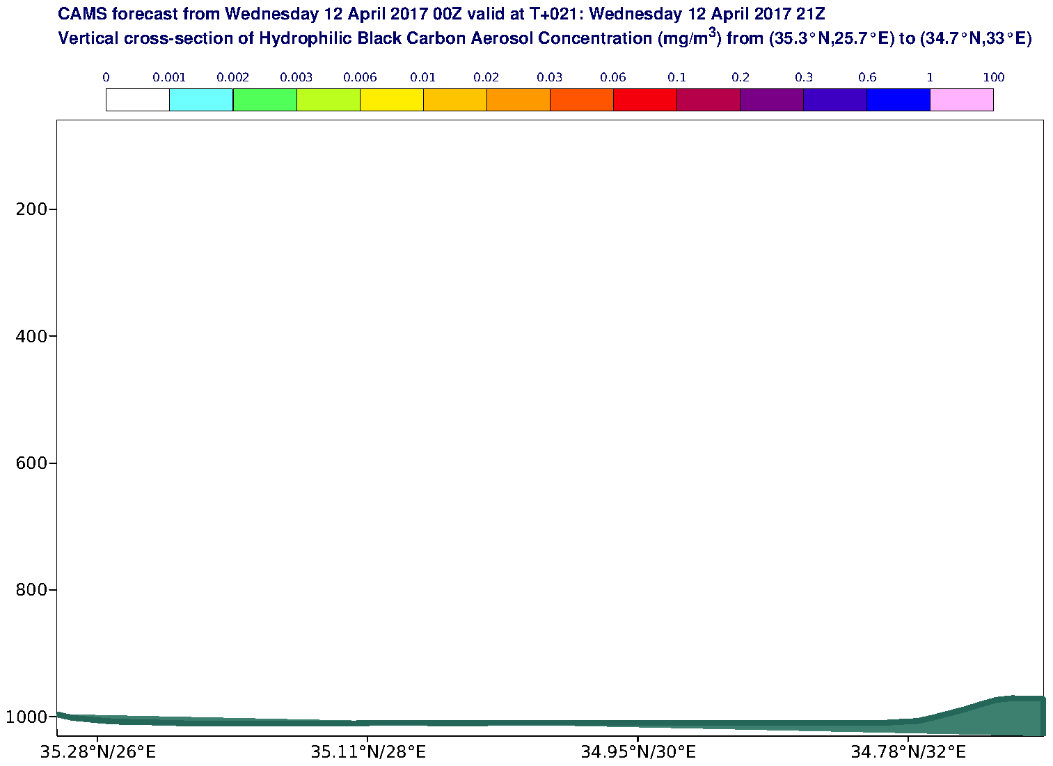 Vertical cross-section of Hydrophilic Black Carbon Aerosol Concentration (mg/m3) valid at T21 - 2017-04-12 21:00