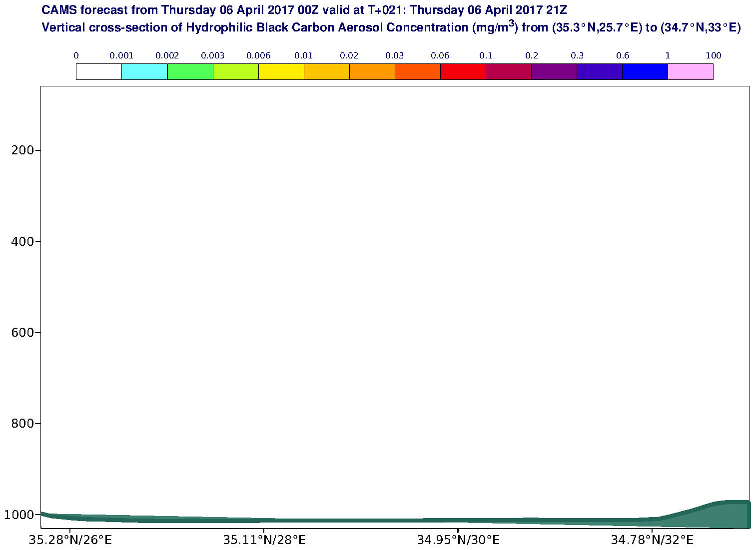 Vertical cross-section of Hydrophilic Black Carbon Aerosol Concentration (mg/m3) valid at T21 - 2017-04-06 21:00