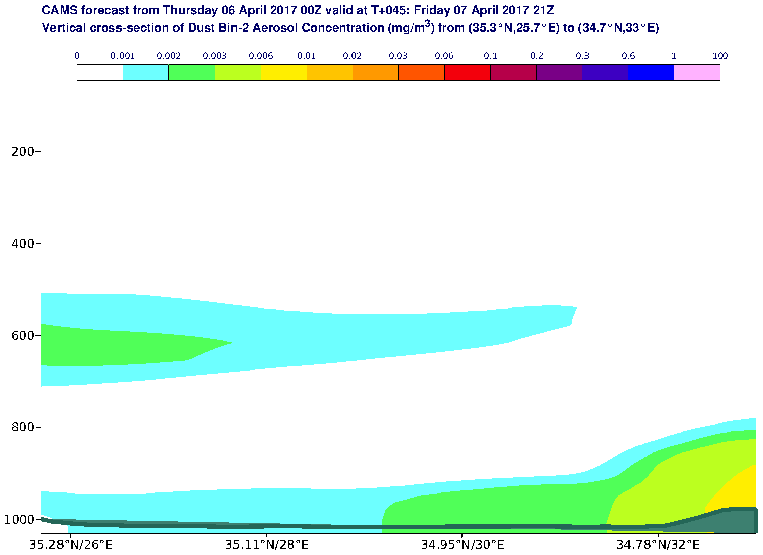 Vertical cross-section of Dust Bin-2 Aerosol Concentration (mg/m3) valid at T45 - 2017-04-07 21:00