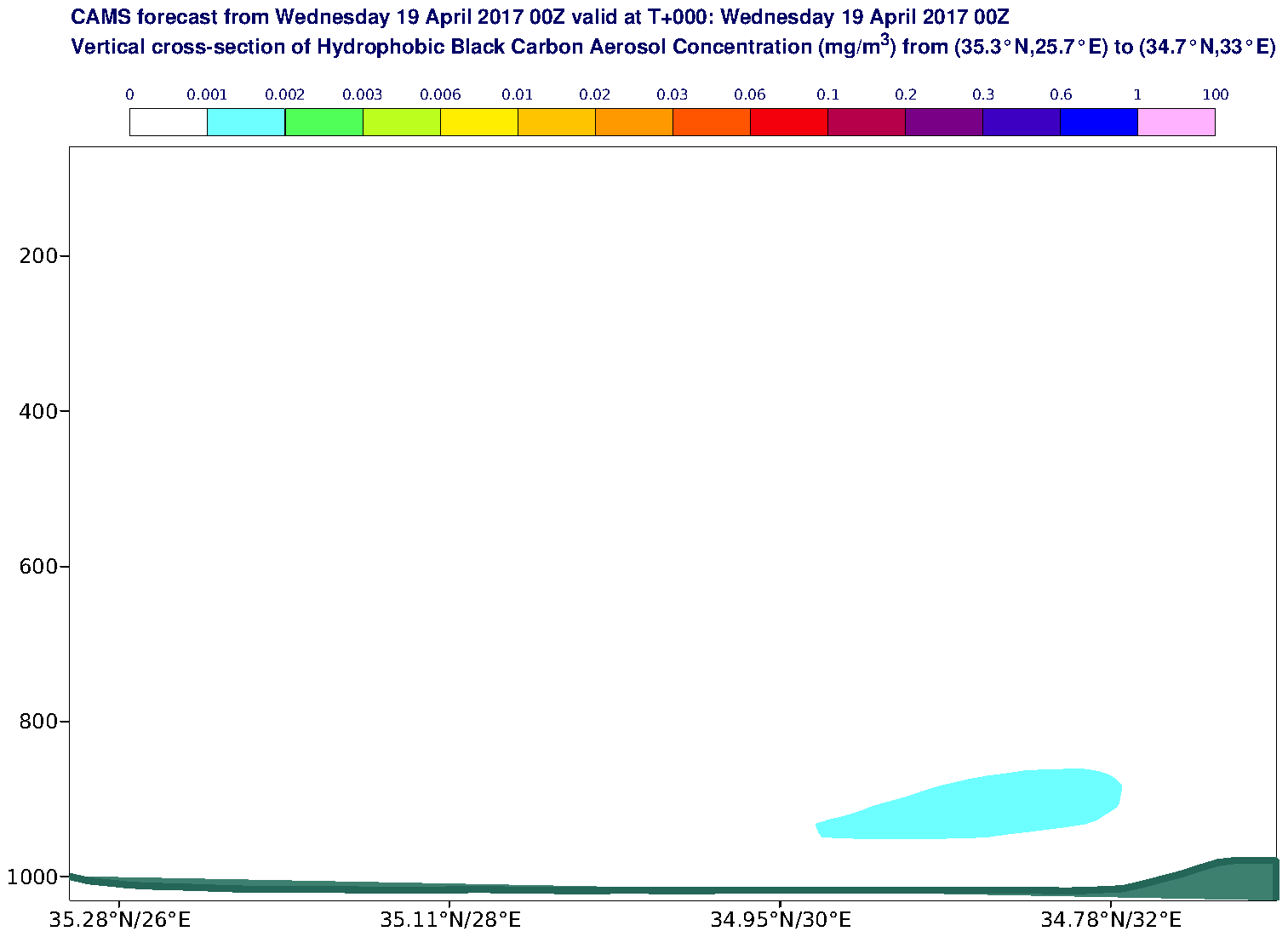 Vertical cross-section of Hydrophobic Black Carbon Aerosol Concentration (mg/m3) valid at T0 - 2017-04-19 00:00