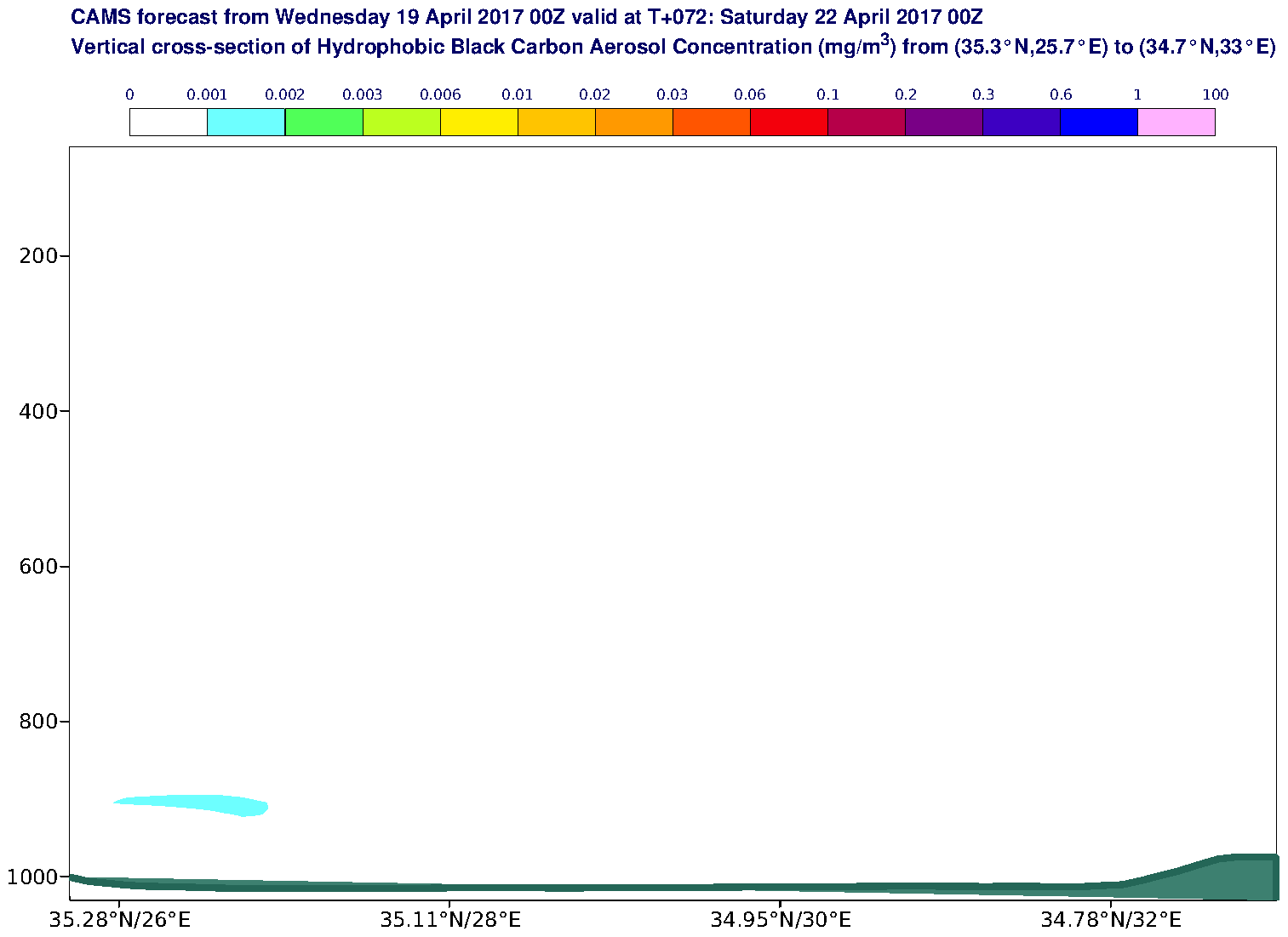 Vertical cross-section of Hydrophobic Black Carbon Aerosol Concentration (mg/m3) valid at T72 - 2017-04-22 00:00