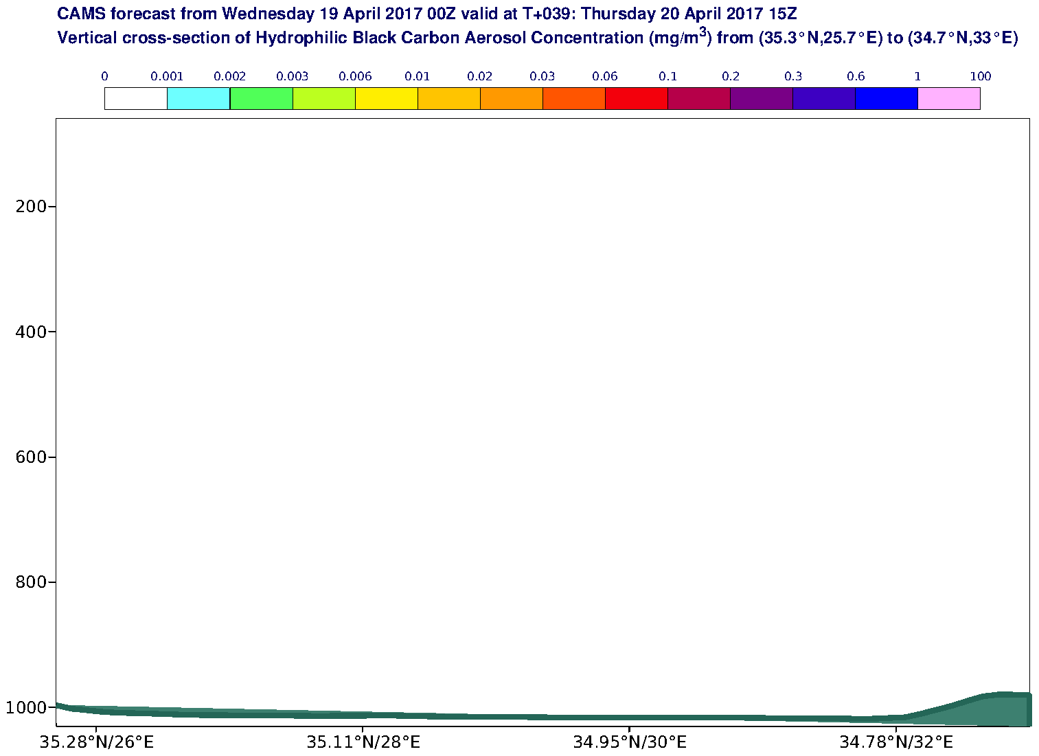 Vertical cross-section of Hydrophilic Black Carbon Aerosol Concentration (mg/m3) valid at T39 - 2017-04-20 15:00