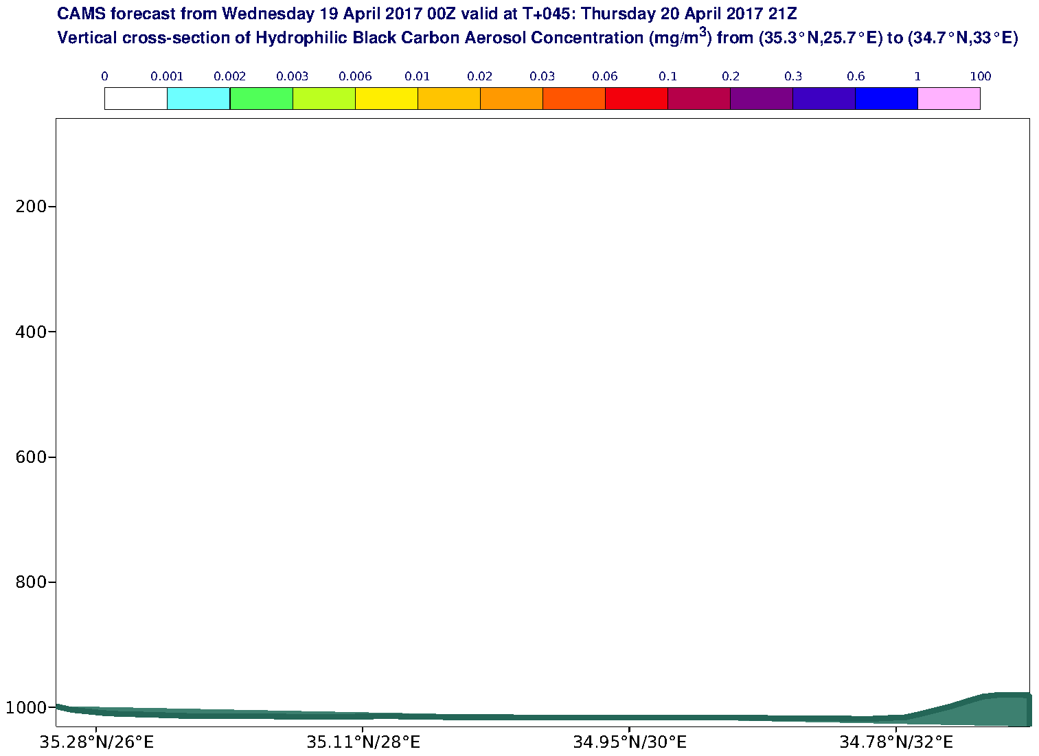 Vertical cross-section of Hydrophilic Black Carbon Aerosol Concentration (mg/m3) valid at T45 - 2017-04-20 21:00