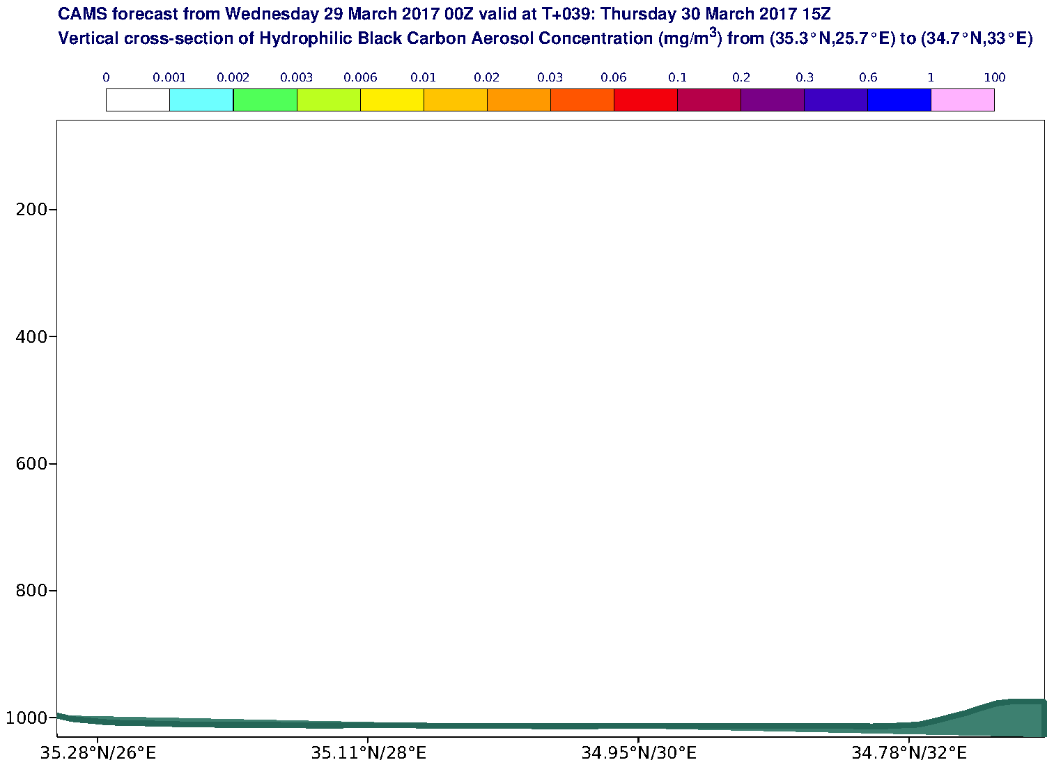 Vertical cross-section of Hydrophilic Black Carbon Aerosol Concentration (mg/m3) valid at T39 - 2017-03-30 15:00
