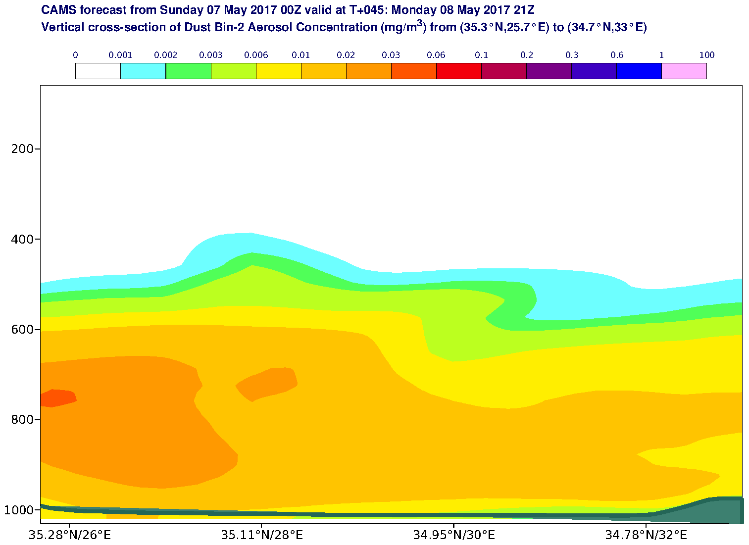 Vertical cross-section of Dust Bin-2 Aerosol Concentration (mg/m3) valid at T45 - 2017-05-08 21:00