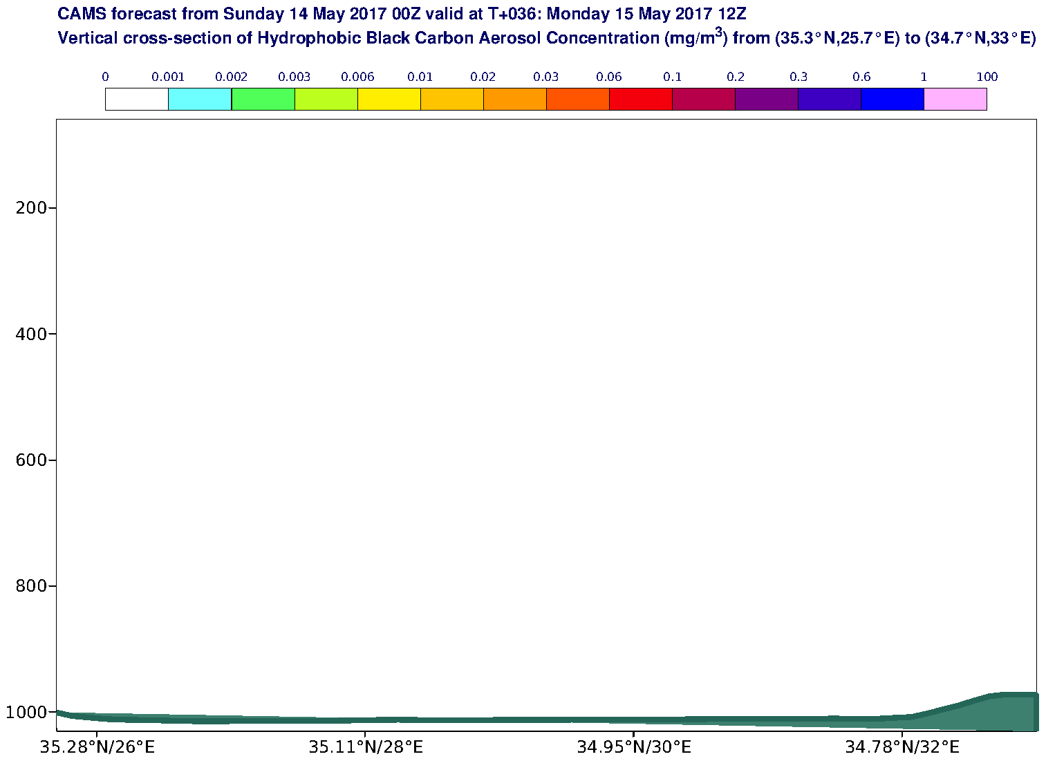 Vertical cross-section of Hydrophobic Black Carbon Aerosol Concentration (mg/m3) valid at T36 - 2017-05-15 12:00