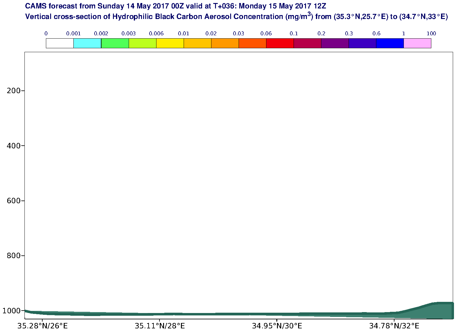 Vertical cross-section of Hydrophilic Black Carbon Aerosol Concentration (mg/m3) valid at T36 - 2017-05-15 12:00