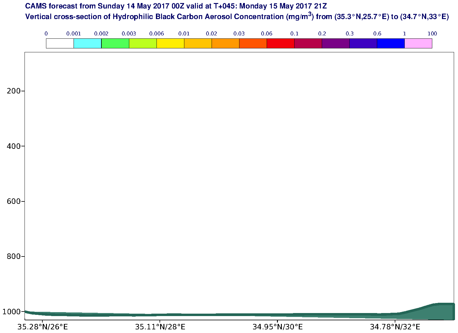 Vertical cross-section of Hydrophilic Black Carbon Aerosol Concentration (mg/m3) valid at T45 - 2017-05-15 21:00