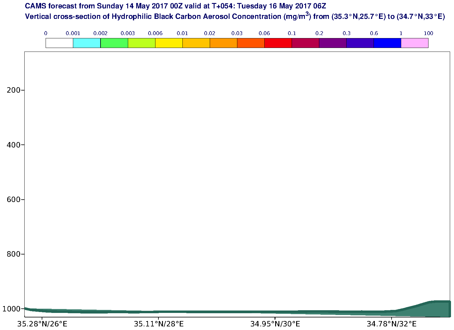 Vertical cross-section of Hydrophilic Black Carbon Aerosol Concentration (mg/m3) valid at T54 - 2017-05-16 06:00