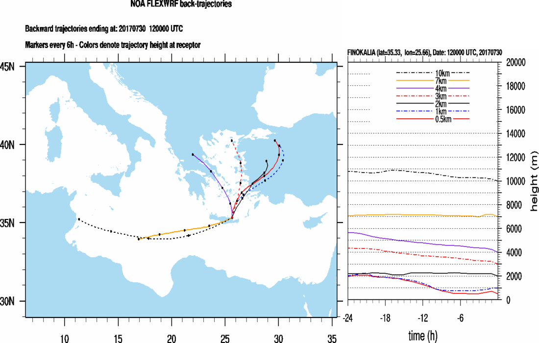 Backtrajectories forecast for Finokalia (+24h)